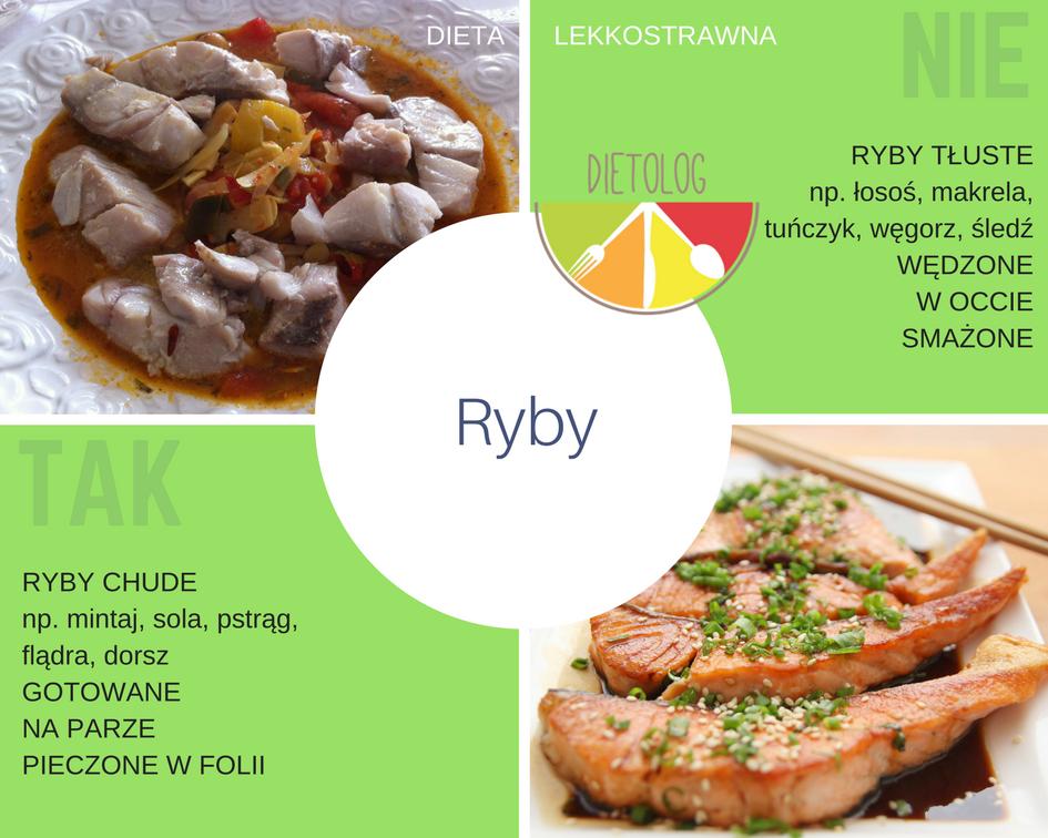 Dieta Lekkostrawna Ryby Dietolog