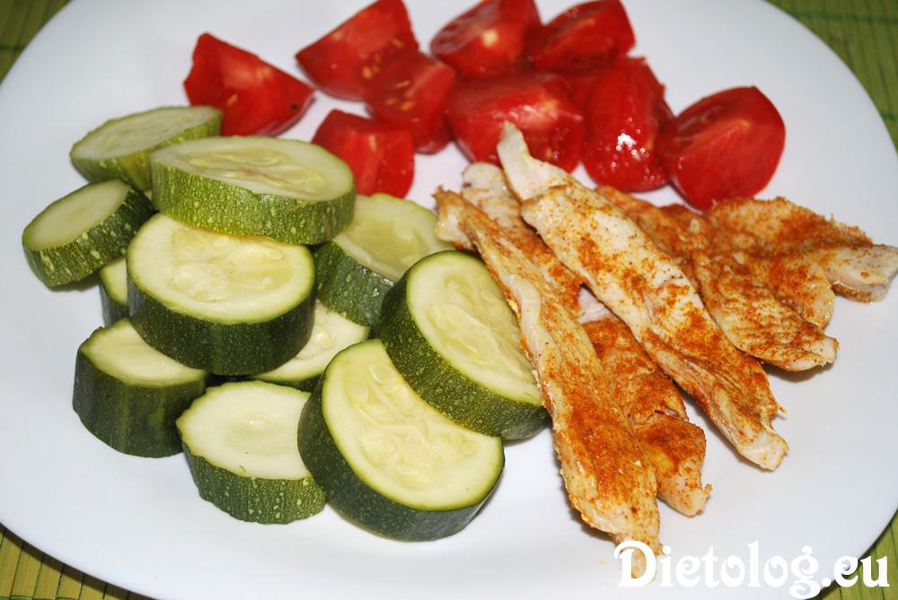 Dieta Lekkostrawna Po Operacji Dietolog