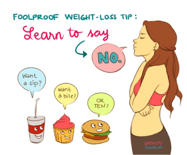 Czas Na Odchudzanie Dietolog