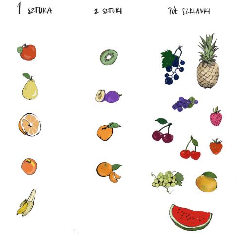 owoce w diecie diabetyka